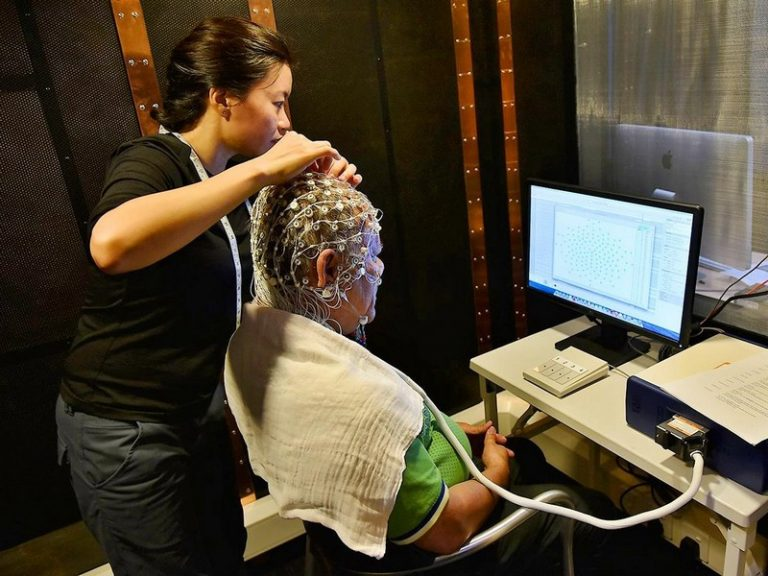 心理学系的实验室的设备齐全,其中包括眼动追踪装置和脑电图(Electroencephalograph,EEG)。
